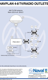 Navplan 4-8 TV/Radio Outlets